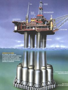 Petroleum EngineeringOne Of The Main Jobs I WantThey Get Paid A