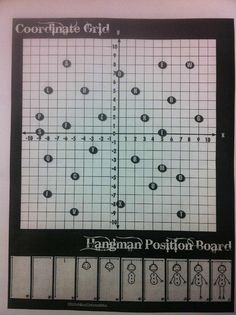 Coordinate Grid Hangman played just like hangman only instead of giving the actual letter,students have to give the ordered pair of the point the letter is on in the graph. Idea: Give students a category they have to choose a word from such as restaurants, animals, cities, etc.