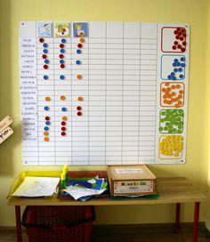 Olaf, Calendar, Anna, How To Plan, Holiday Decor, Home Decor, Interior Design, Home Interior Design, Home Decoration