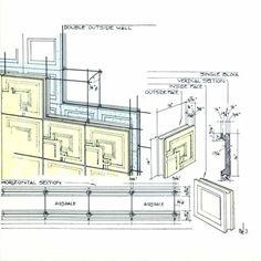 Frank Lloyd Wright: Textile Block