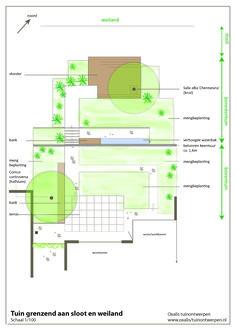 Ontwerp achtertuin aan de sloot. Tuin bestaat uit twee delen met een ca. 1,2m hoogteverschil tussen beiden. gescheiden door betonnen keerwand. Concept; passend in de omgeving. Design; Oxalis-tuinontwerpen.   Location; Oosterhout (Nijmegen) (the Netherlands)