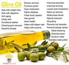 Other uses for your Winona Pure Olive Oil