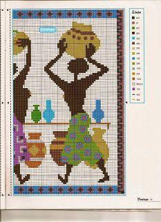Punto De Cruz - Mas de 5,000 Gráficos: AFRICANOS BAILANDO African Design, Cross Stitch, Embroidery, Canvases, Fictional Characters, Patterns, Projects, Art, Ideas