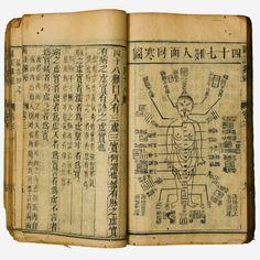 Η Υγεία, ο Έρωτας καί η Ψυχική Υγεία: Ἡ Ἰατρικὴ τῆς ψυχῆς [μέρος 1ον ]της Ευαγγέλου Μαρι... Numerology Calculation, Numerology Chart, Pseudo Science, Life Symbol, Taoism Symbol, Chinese Herbs, Traditional Chinese Medicine, Medical History, Qigong