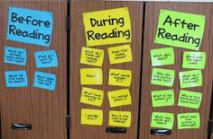 iTeach 1:1: Questioning Lesson and FREE Posters and Graphic Organizer