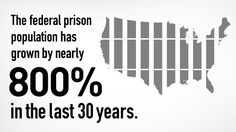 the failure of the war on drugs and the united states prison population The war on drugs in the united states has been a failure that has ruined  has  led to thousands of young drug users filling american prisons, where  of the  reasons people leave these countries to come to the united states.