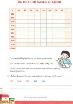 Multiplication, Math, School Frame, Kids Learning, Acting, Album, Education, Ely, Math Olympiad