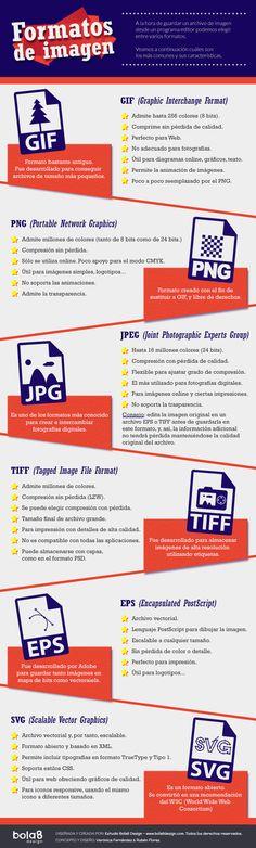 Infografía: Formatos de imagen #fleytong #ccentral #SeminarioTIC