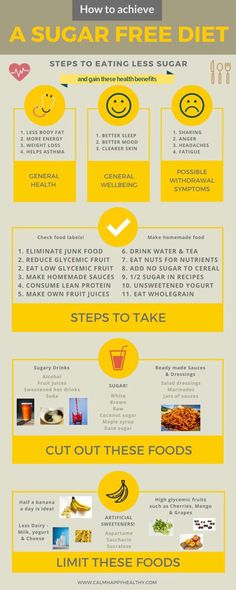 How to achieve a sugar free diet - Steps to eating less sugar and the health benefits of cutting out sugar.