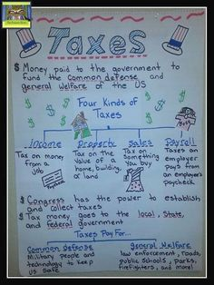 Personal Finance For Kids- grade personal financial literacy anchor chart to teach new math TEKS on taxes--Integrate with social studies and reading for more bang for your buck! 3rd Grade Social Studies, Social Studies Classroom, Social Studies Activities, History Classroom, Teaching Social Studies, Teaching History, Elementary Social Studies, Science Worksheets, History Education