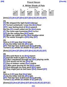 Easy Guitar Chords, Guitar Tabs Songs, Easy Guitar Songs, Guitar Sheet Music, Piano Music, Great Song Lyrics, Guitar Chords And Lyrics, Music Lyrics, Love Songs