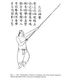 shaolin staff method.cheng zhongyou | Kung Fu Tea