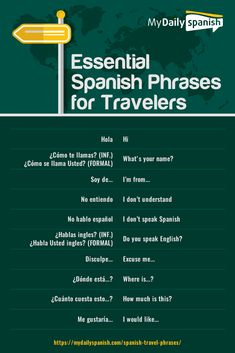 Traveling to a Spanish-speaking country soon? This list of essential Spanish phrases for travelers is all that you need! Teach Yourself Spanish, Spanish Notes, Learn Spanish Free, Learn To Speak Spanish, Study Spanish, German Language Learning, Learning Spanish, Spanish Lessons, Language Study