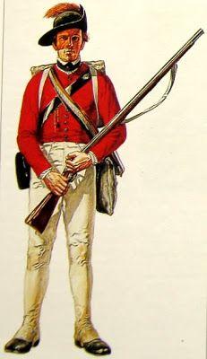 BRITISH ARMY - American Revolution - Redcoat - Philadelphia campaign.