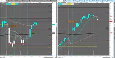 "$AAPL is a short ""IF"" 106.68 is broken. Targets 104.16, 103.63 & 101.95. Bulls must retake 109.2. $QQQ $NQ_F $NDX"