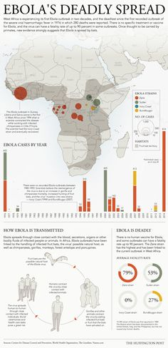 Mapping Ebola's Deadly Spread