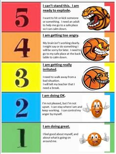 The Incredible Scale (increase self-regulation/lessen outbursts): a method to teach social understanding and self-regulation. Students are taught to identify each level of the scale. Social Skills Activities, Teaching Social Skills, Social Emotional Learning, Teaching Tools, Zones Of Regulation, Emotional Regulation, 5 Point Scale, Behaviour Management, Classroom Management