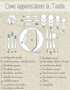 Come Apparecchiare la Tavola - Schema da Stampare Dining Etiquette, Learning Italian, Noel Christmas, Christmas Ornaments, Kitchen Hacks, Manners, Wine Recipes, Food Art, Helpful Hints