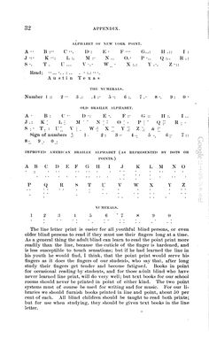 American braille alphabets -- Annual Report - Texas Institution for the Blind, Austin (1890) from Google books.