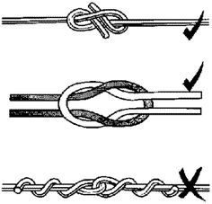 Fence Resources - wire joining systems that work (NOT the one on the bottom)