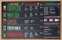 combination style menu board