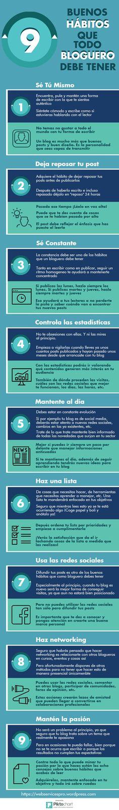 Si quieres ser un #BuenBloguero no debes dejar de adptar estos 9 #BuenosHábitos nueve-hábitos-que-un-buen-bloguero-debe-tener