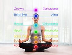 """A chakra is a """"wheel,"""" a whirling energy epicenter in the body. By cleansing and balancing the major seven chakras, you can achieve a life that is full of health and happiness."""