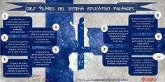 DIEZ-PILARES-DEL-SISTEMA-EDUCATIVO-FINLANDÉS