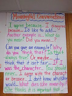 How to participate in meaningful conversation anchor chart.