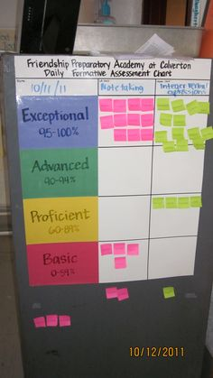 Daily Formative Assessment Tracker