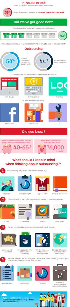 Infographic to help you decide whether you grow your in-house team or try outsourcing the work: http://auspo.st/2cJPGMr  #SmallBizAU #Outsourcing #Infographic