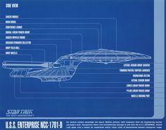 Blueprint schematic, starboard view, of U.S.S. Enterprise NCC-1701 D