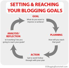 101 Different Blogging Goals to Help Grow Your Blog