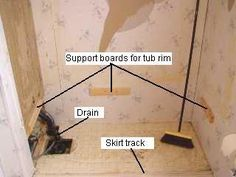 Bathtub Replacement | Mobile Home Repair. Be Sure That The Rim Support  Boards Are Set