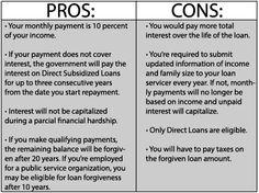 debt dispute debt validation letter proof example credit