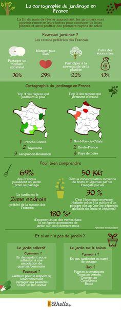 la cartographie du jardinage en France 2015