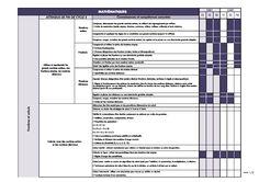 Un carnet de suivi des acquis pour les mathématiques au CM