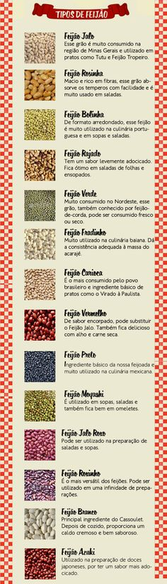 tipos de feijao I Love Food, Good Food, Yummy Food, Cooking Tips, Cooking Recipes, Portuguese Recipes, Food Illustrations, Going Vegan, Health And Nutrition