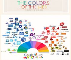 The Colors Of The Web from 1stwebdesigner.com
