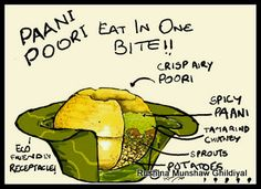 Rushina Munshaw Ghildiyal: My Paani Poori foodle and its appearance in the Economic Times. Indian Illustration, Car Illustration, Diy Gift For Bff, Coffee Artwork, Food Doodles, Graffiti Doodles, Food Cartoon, Indian Street Food, Indian Art Paintings