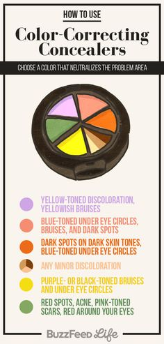 Remember that color-correcting is your BFF when it comes to acne and hyperpigmentation. | 15 Game-Changing Beauty Charts If You Suck At Makeup