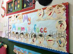 My Mummy's Face classroom display photo - Photo gallery - SparkleBox