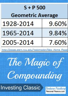 The magic of compounding is a principle to allow your money to make more money on top of the initial amount. Anyone can learn how to do it. Learn here..