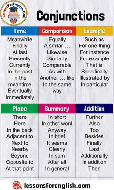Conjunctions List in English, Conjunctions with Time, Conjunctions with Comparison, Conjunctions with Example, Essay Writing Skills, Book Writing Tips, English Writing Skills, Writing Words, Writing Lessons, English Lessons, English Grammar Rules, Teaching English Grammar, English Phrases