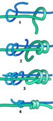 Nice diagram for making a sliding knot - AKA: Double Fisherman's Knot Jewelry Knots, Macrame Jewelry, Jewelry Crafts, Handmade Jewelry, Jewellery, Bracelet Knots, Bracelet Wrap, Jewelry Findings, Rope Knots