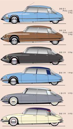 La evolución del Citroën DS.. ¿Con cual te hubieras quedado? #Citroen #pinterest