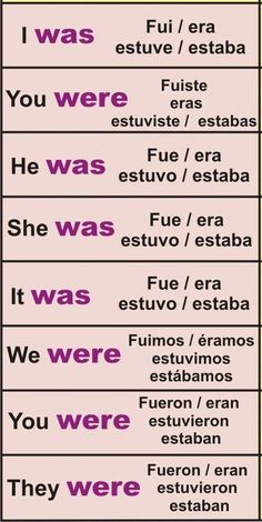 simple past of be #spanishlessons Spanish Grammar, Teaching Spanish, Spanish Tenses, Spanish Practice, Spanish Phrases, Spanish Vocabulary, Spanish Language Learning, How To Speak Spanish, Spanish Classroom