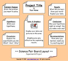 science fair board are dogs eight pawed or left | Science Fair Poster Board Layout #1: Experimental Projects