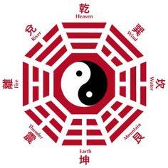 Tai Chi Chuan and Bagua Theory - 1  The I Ching, Book of Changes is often cited as the source of Tai Chi Chuan's principles. The first problem is comprehending the book's complexity. The second problem is applying its knowledge to the specific practice of Tai Chi Chuan. - #TaiChi #Taijiquan