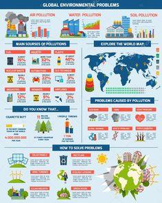 depositphotos_64847143-stock-illustration-global-environment-problems-solution-infographics.jpg (819×1024)